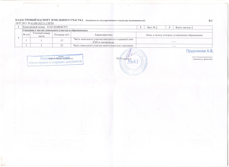 Какие документы нужны для увольнения сотрудника на испытательном сроке