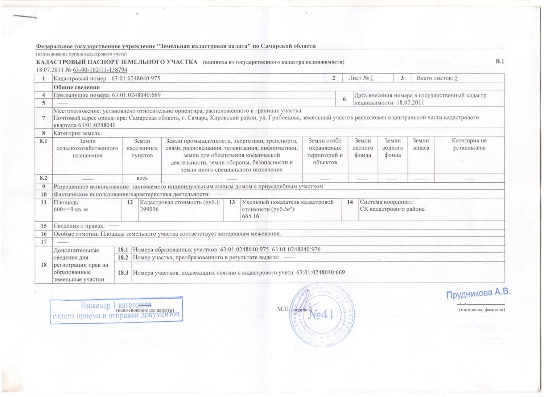 письмо на выкуп земельного участка образец