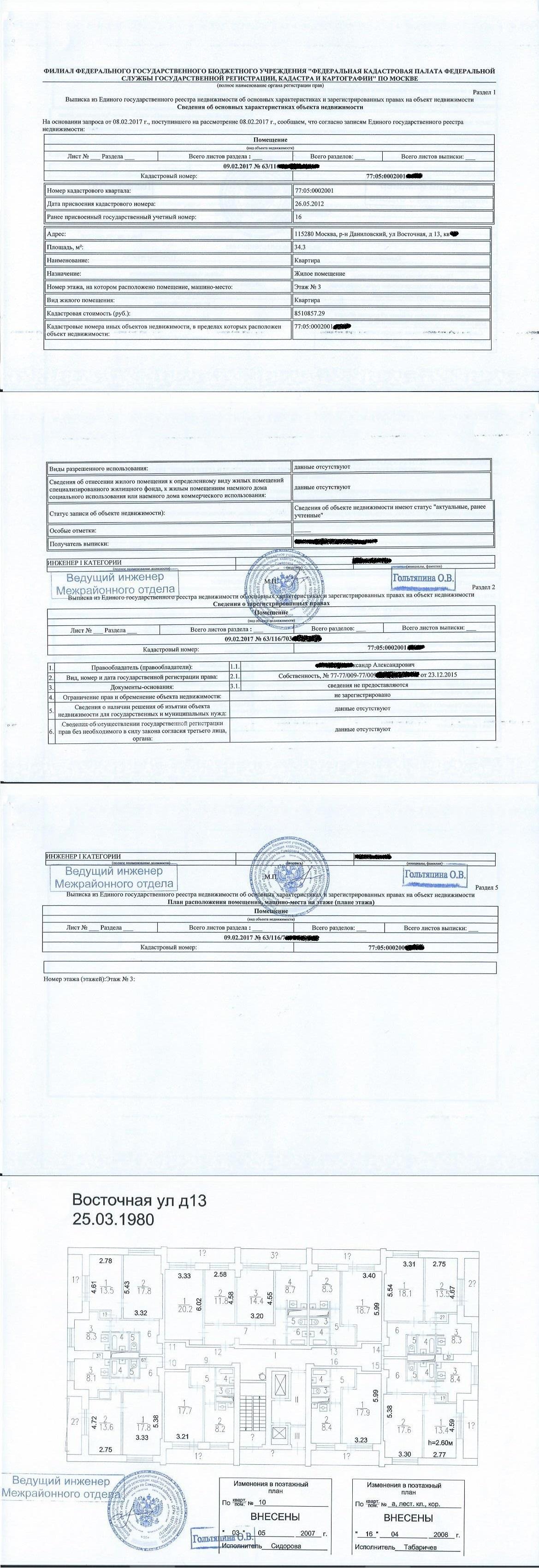 Выписка из ЕГРП (ЕГРН) онлайн. Официальные данные Росреестра