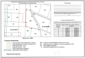 Схема расположения участка и дома