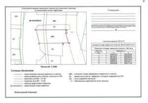 Схема расположения участка на кадастровом плане территории
